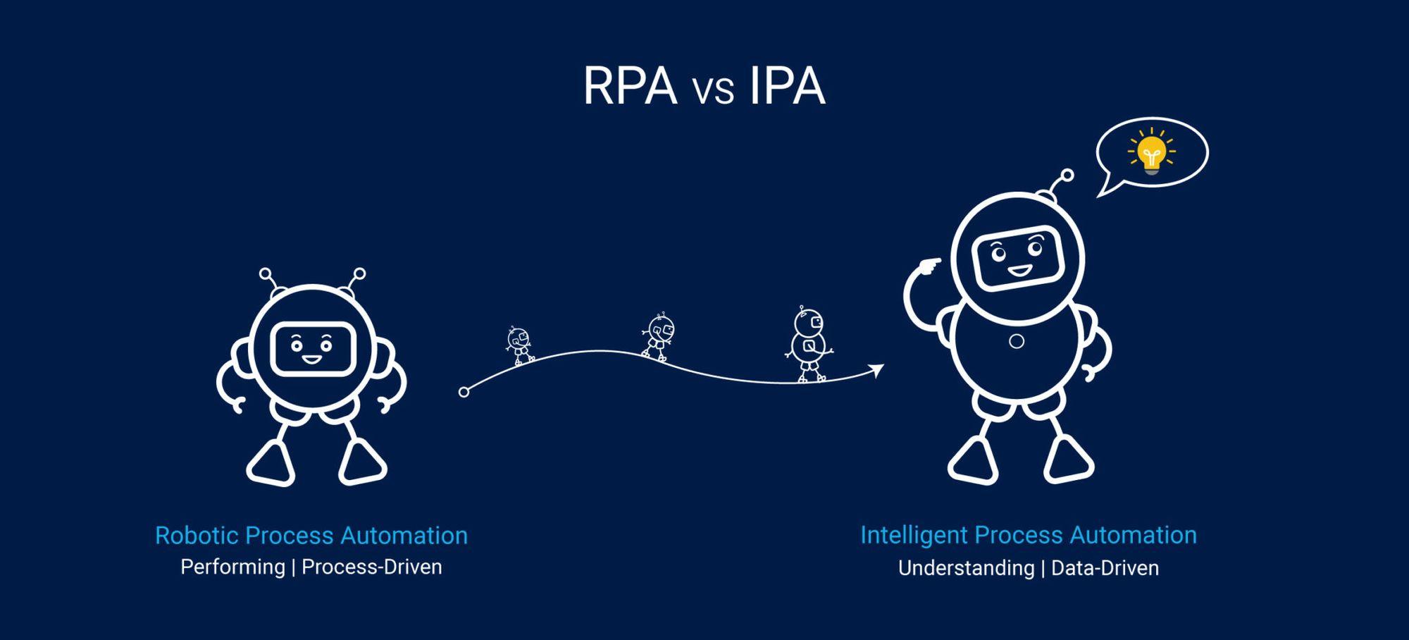 IPA vs RPA
